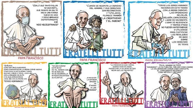 Folleto sobre la Carta Encíclica fratelli tutti